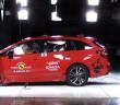 Otomobilport.com.tr.Subaru Levorg Euro NCAP